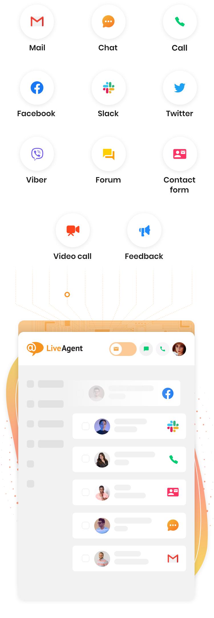 LiveAgent stroomlijnt meerdere klantenservicekanalen in één enkele software